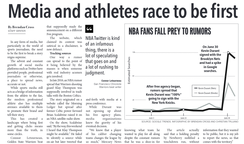 Sports, page 6